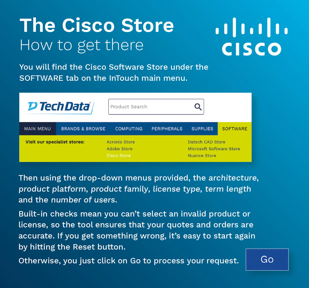 Accelerating Cisco Software Sales | Newsflash