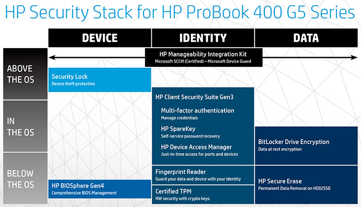 HP: Power, style and value | Newsflash